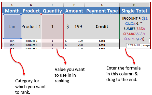 Add Rank Formulas In Raw Data To Add Rank In Pivot Table