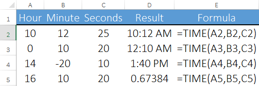 Examples For Excel TIME Function