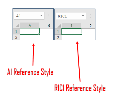 Difference Between A1 Reference Style & R1C1 Reference Style