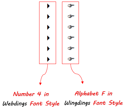 Use Wingdings & Webdings Font Style To Insert Bullet point In Excel
