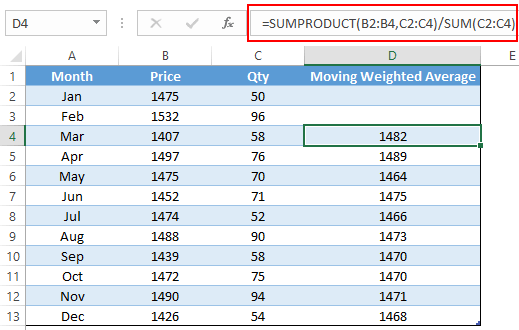 add formulas to calulate moving average and calculate weighted average in excel with sumproduct