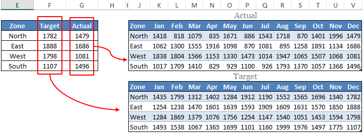 add horizontal line to excel chart to present a horizontal line