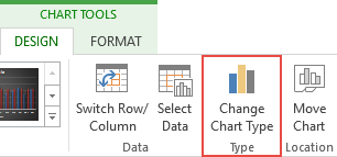 Go To Design Tab Add Horizontal Line To Excel Chart