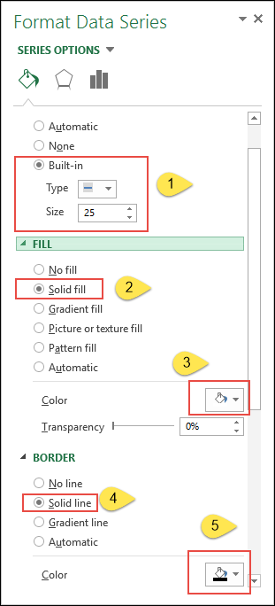 Make Changes Add Horizontal Line To Excel Chart