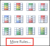 Select More Rules To Create Excel Heat Map Template