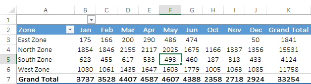 Select Pivot Table To Add Pivot Table Timeline