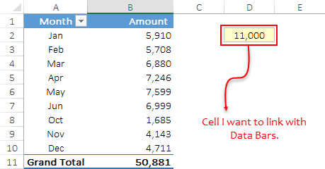 conditional formatting in pivot table using another cell