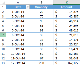 Group Dates In Pivot Table By More Than One Time
