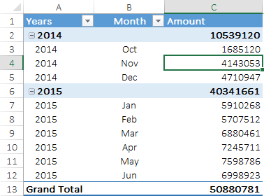 select cell to conditional formatting in pivot table