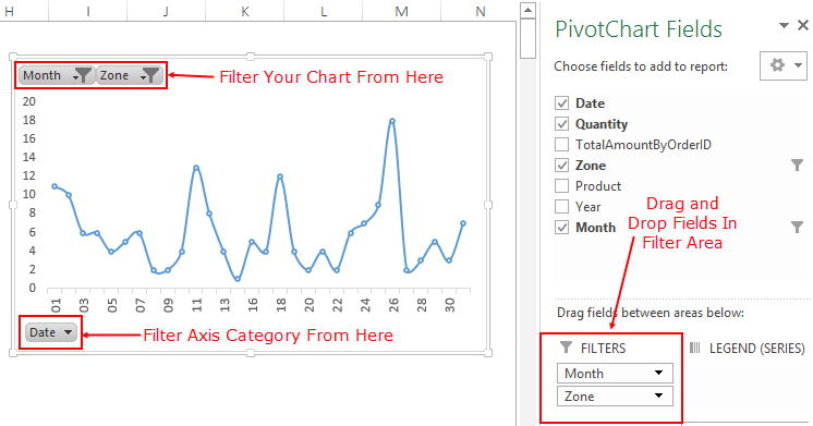 add fields to filter area in excel pivot chart