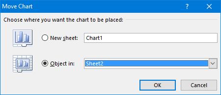 move a excel pivot chart to a chart sheet