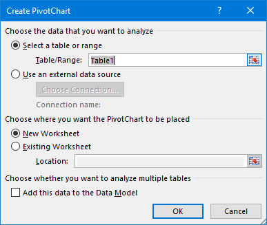 select place insert excel pivot chart