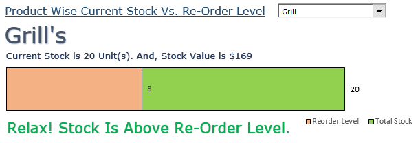 product level reorder status in excel inventory management template
