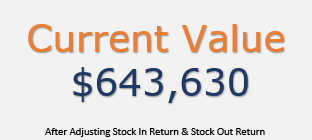 stock value in excel inventory management template