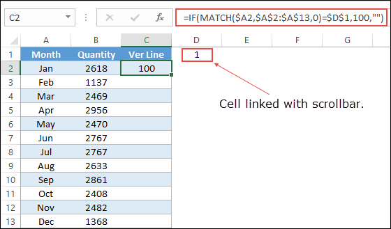 enter formula to add a vertical line excel chart