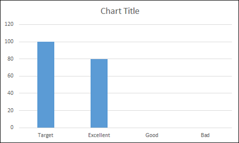 insert column chart to create thermometer chart in excel different colors