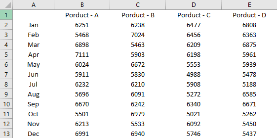 consolidate data from multiple worksheets in a single worksheet copied data