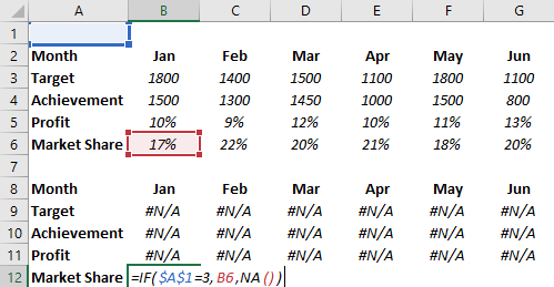 how to create an interactive chart in excel add formula in market share