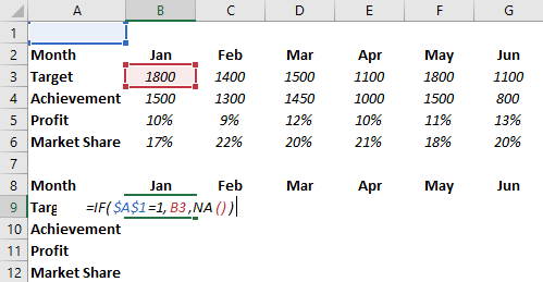 how to create an interactive chart in excel add formula in tagret achievement