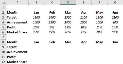 how to create an interactive chart in excel delete data
