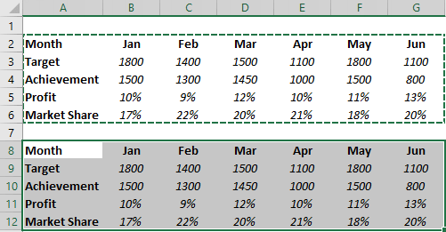 how to create an interactive chart in excel paste table data