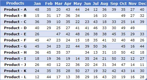 highlight blank cells data table