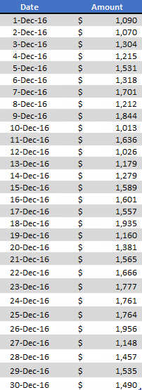 how to highlight top bottom n values in excel data table