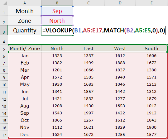 how to perform two way lookup in excel formula in table