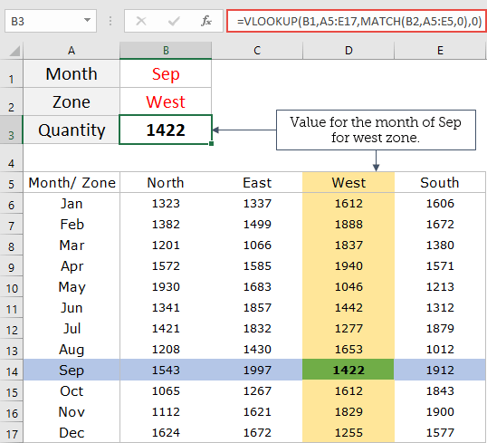 how to perform two way lookup in excel how does it work