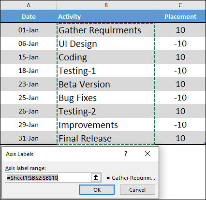 select data label range to create a milestone chart in excel