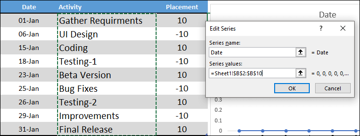 select series to create a milestone chart in excel