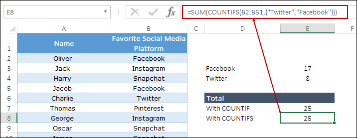 countifs formula to use or logic in countif and countifs