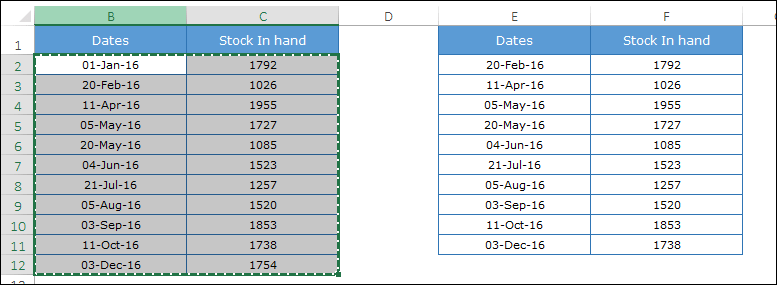 copy original table to create a step chart in excel
