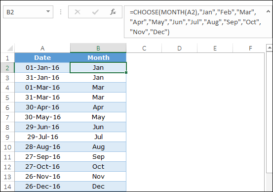 data with month name from a date