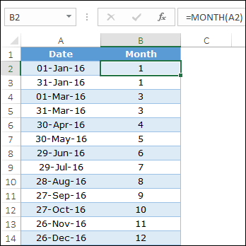 get month from a date with month function
