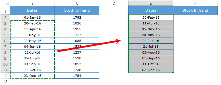 paste dates into new table to create a step chart in excel