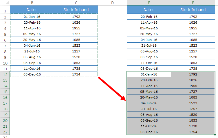 paste original table under new table to create a step chart in excel