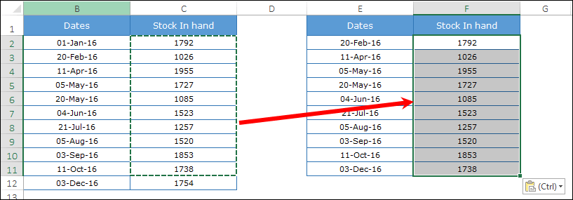 paste stock values in new table to create a step chart in excel