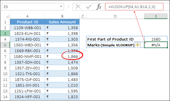 simple product id lookup with wildcards min