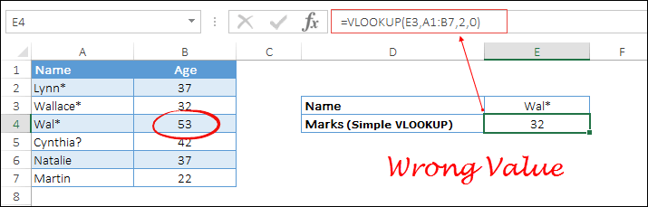 wrong lookup an asterisk min