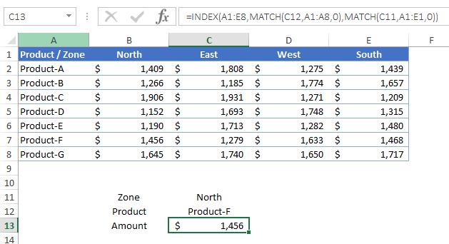 two way lookup index match enter formula