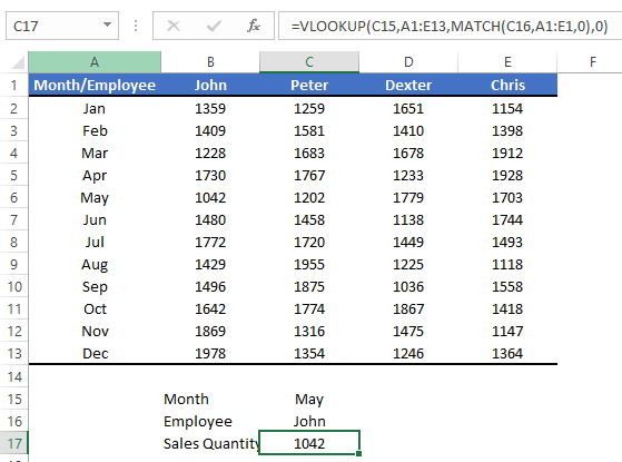 How to use VLOOKUP MATCH Combination in Excel [LOOKUP Formula]