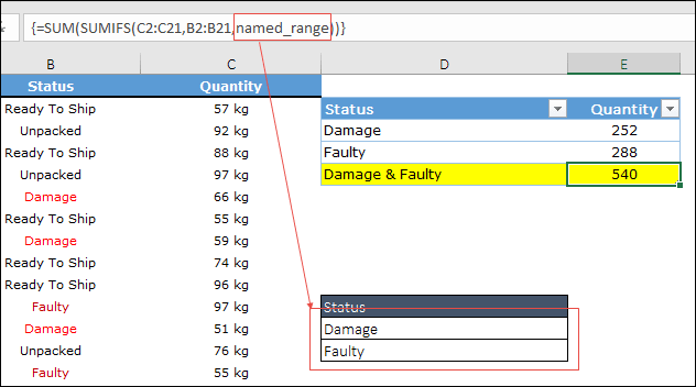 using named range in sumif or