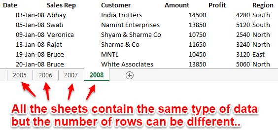 45+ Create pivot table from multiple worksheets excel 2010 Top