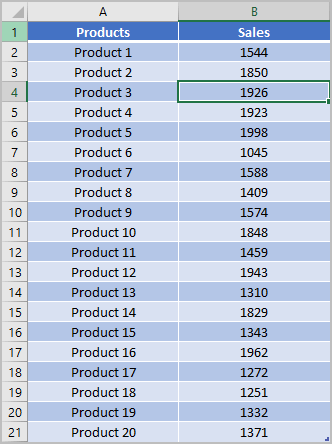 product sales to get top 5 average
