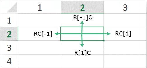 using relative reference in r1c1 style
