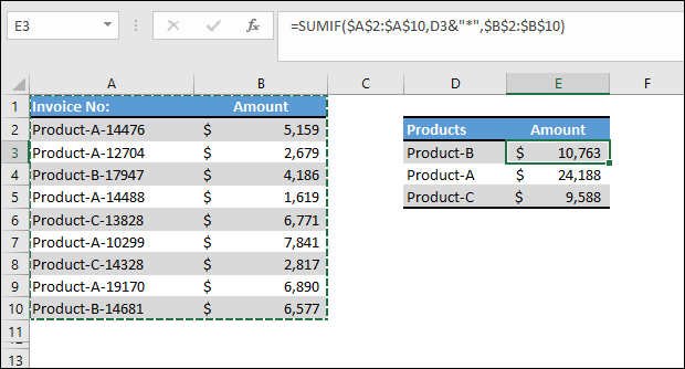 formula using asterisk wildcard character with sumif to get invoice wise total