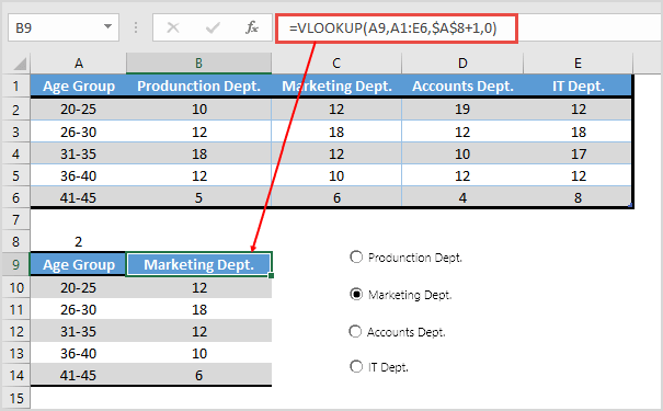 insert formula to create a dynamic table for pictograph