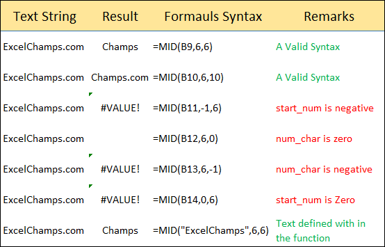 simple examples to understand usages mid function in excel