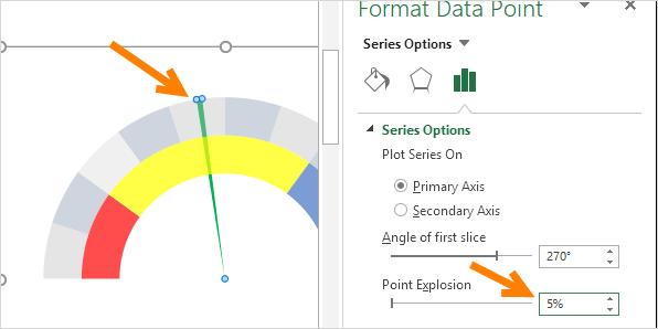 enter-point-exploration-to-create-a-speedometer-chart-in-excel
